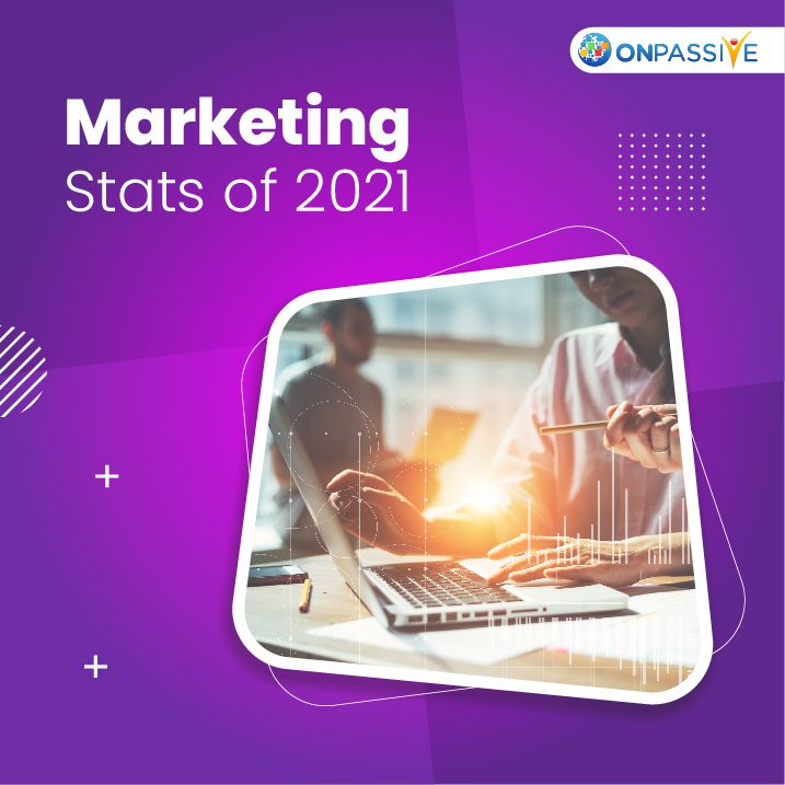 Account based Marketing stats