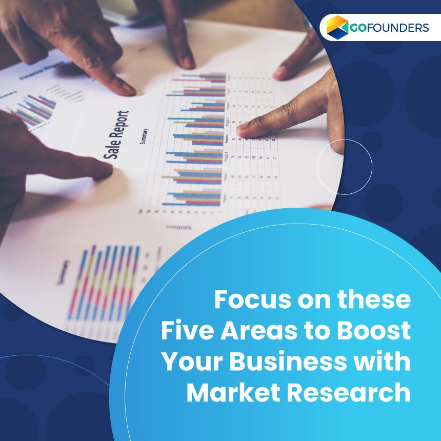 Business with market research